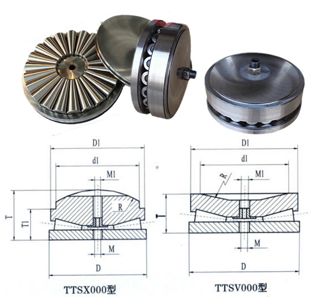 Screw-down bearings for rolling mill stand, Table list